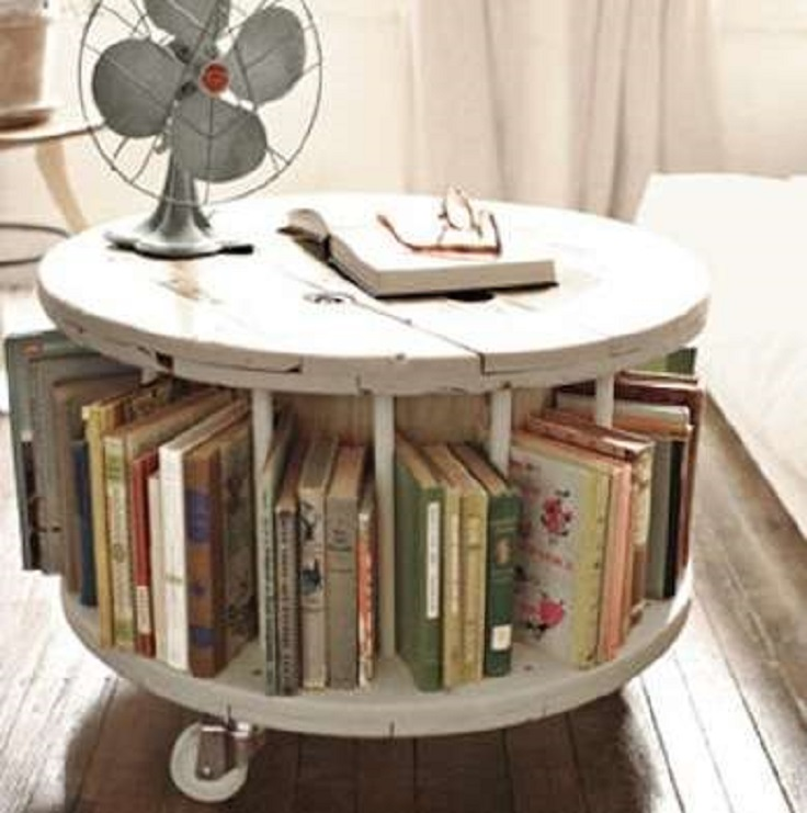 Cool Recycled Spool