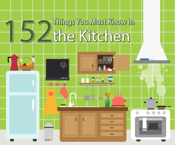 kitchen reference guide